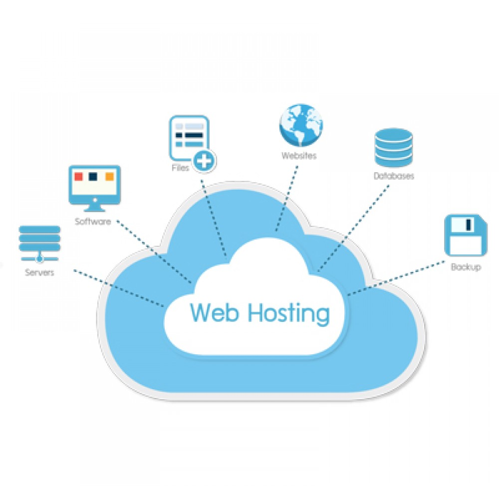 Základní webhosting